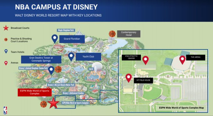 NBA Walt Disney World Map